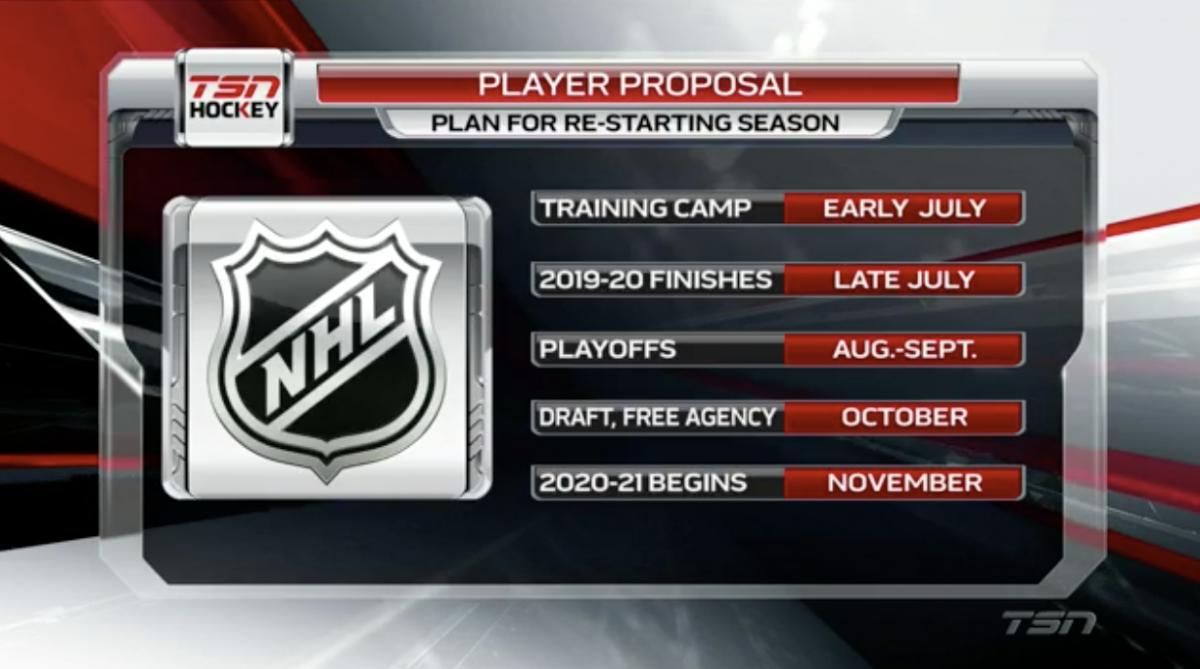 TSN Player Schedule Proposal