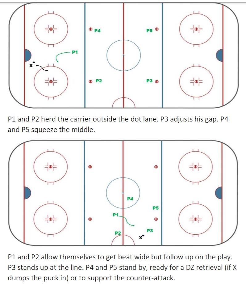 Jack Han's Breakdown of the 1-2-2
