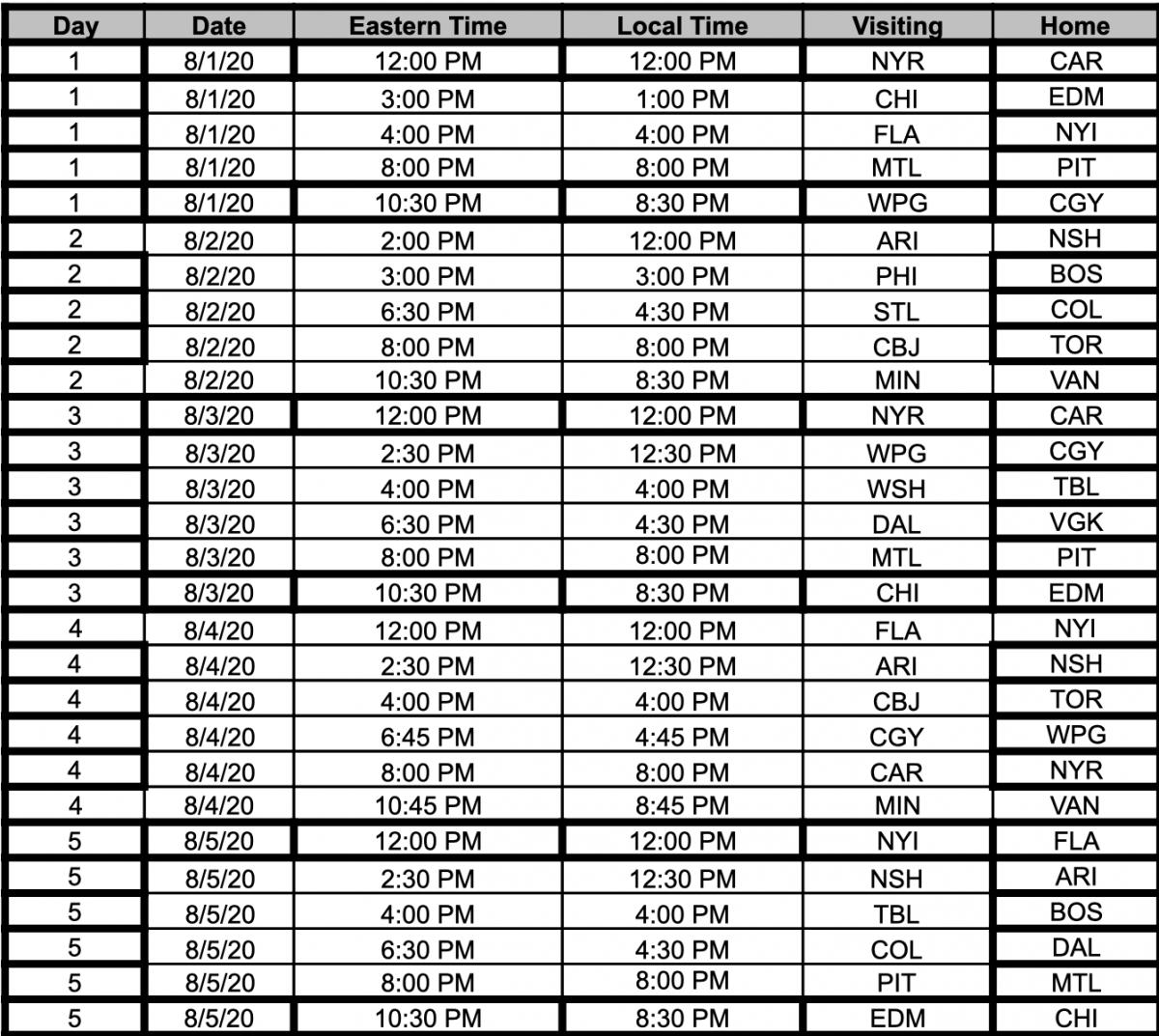 Days 1-5 Schedule