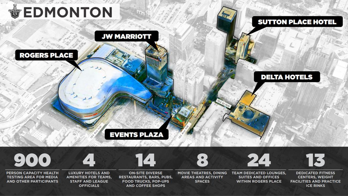 Edmonton's Secure Zone